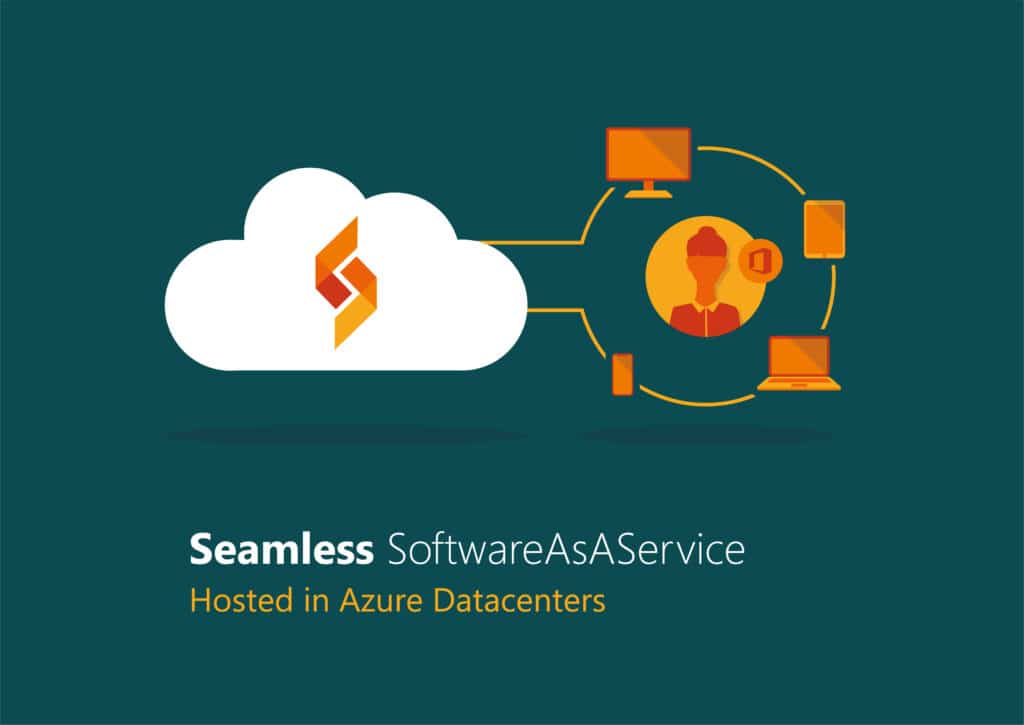Seamless SaaS AskMeWhy Digital Workplace SharePoint Office 365